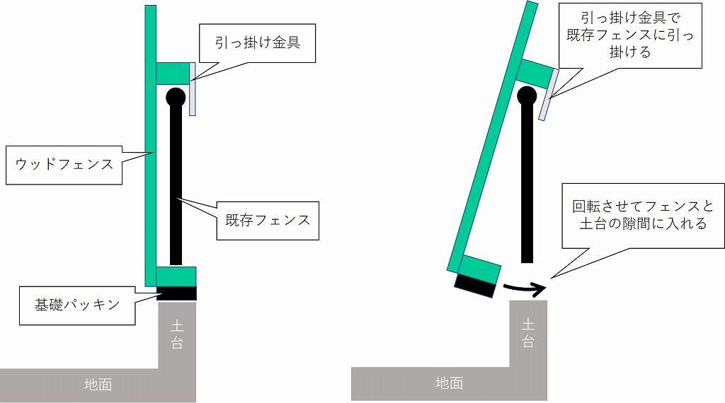 ウッドフェンス 構想図