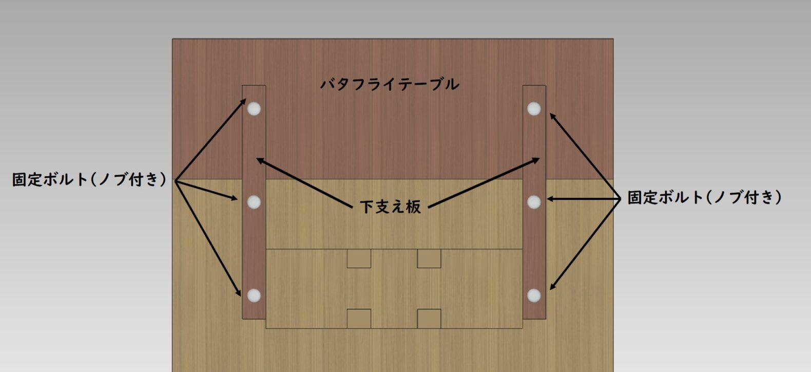 下支えの板で天板を固定